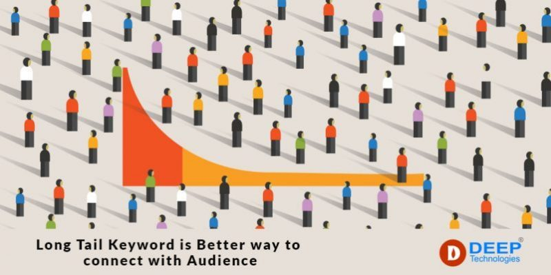 Long-Tail Keyword Is Better Way To Connect With Audience