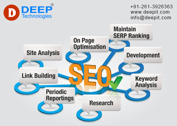 Why Deep Technologies is the best SEO Company in Surat, Gujarat??