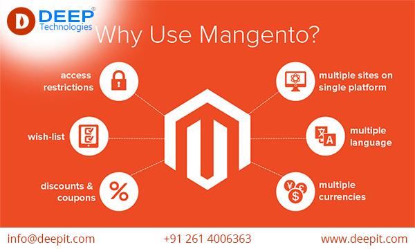 Why Ecommerce Website Development in Magento?